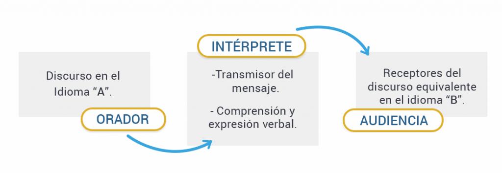 inter_chart_flow